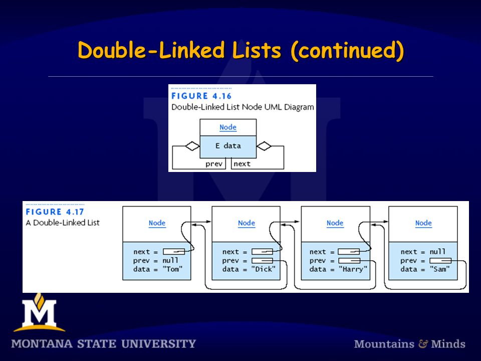 Double-Linked Lists (continued)