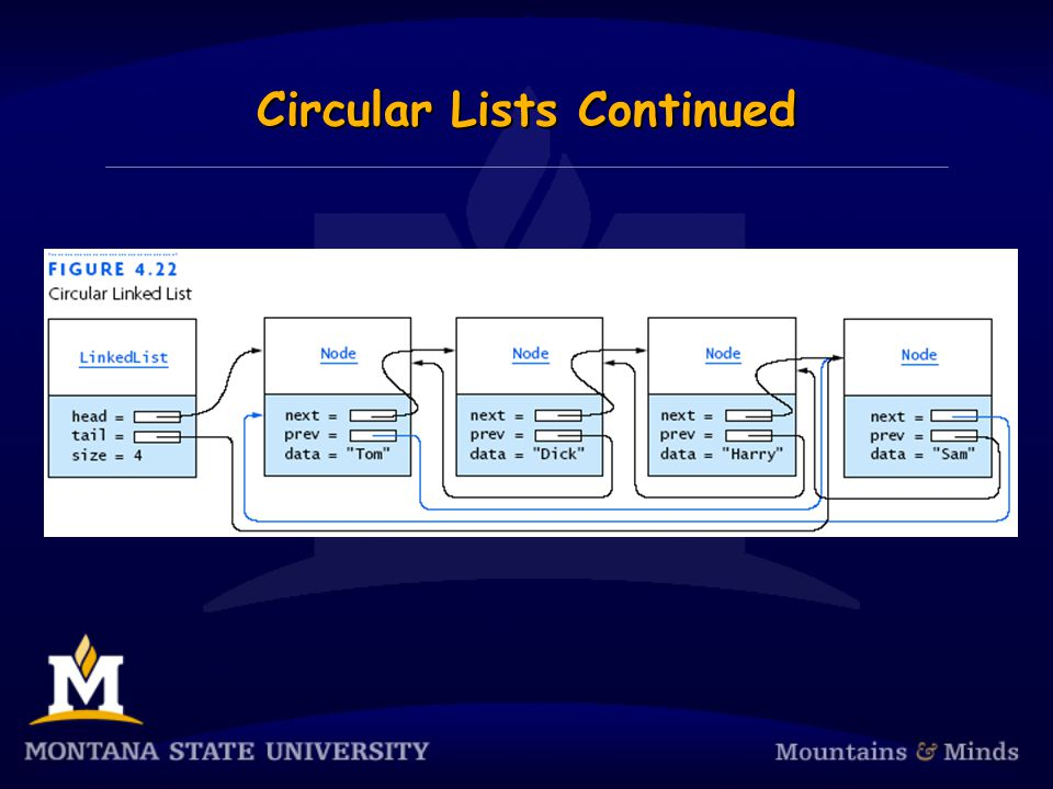 Circular Lists Continued