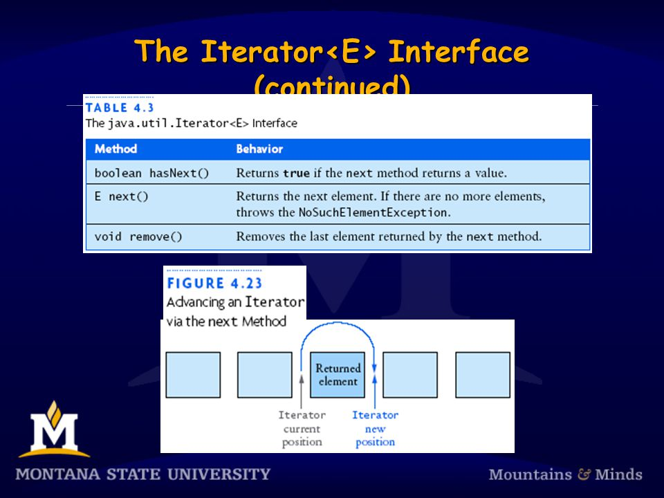 The Iterator Interface (continued)