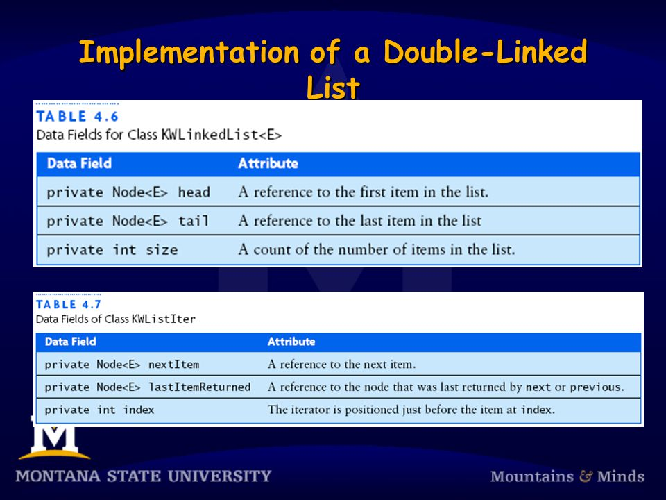 Implementation of a Double-Linked List