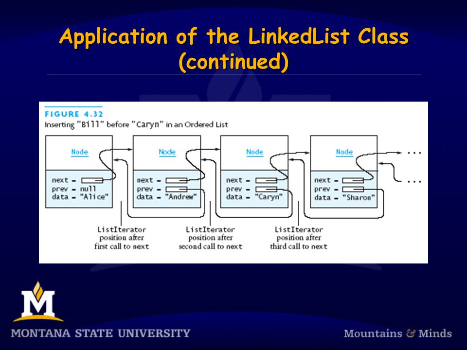 Application of the LinkedList Class (continued)