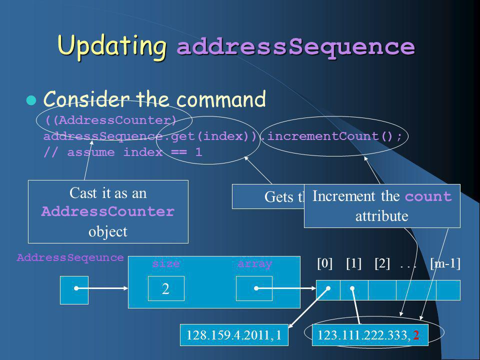 Updating addressSequence Consider the command ((AddressCounter) addressSequence.get(index)).incrementCount(); // assume index == 1 AddressSeqeunce size array 2 [0] [1] [2]...
