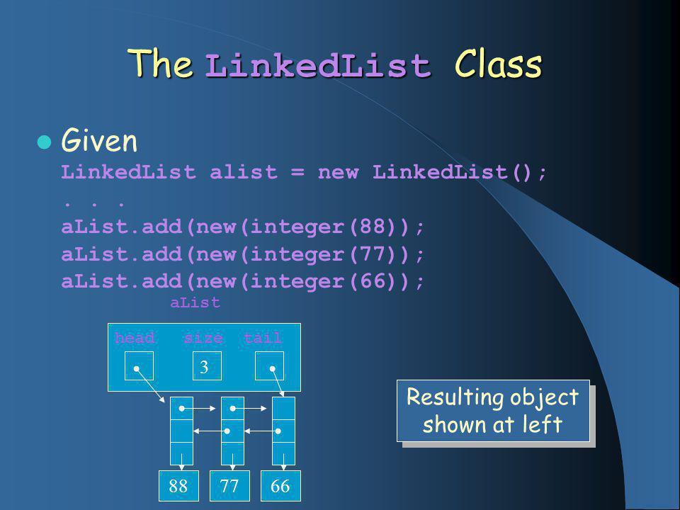 The LinkedList Class Given LinkedList alist = new LinkedList();...