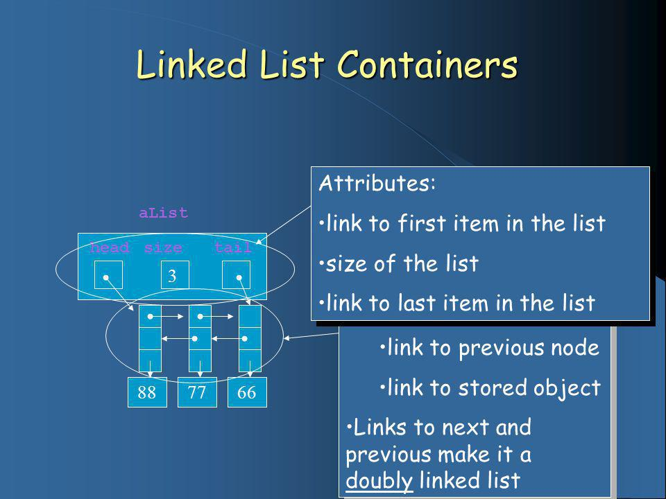 Linked List Containers aList head size tail 3 668877 Nodes: Contain 3 handles link to next node link to previous node link to stored object Links to n