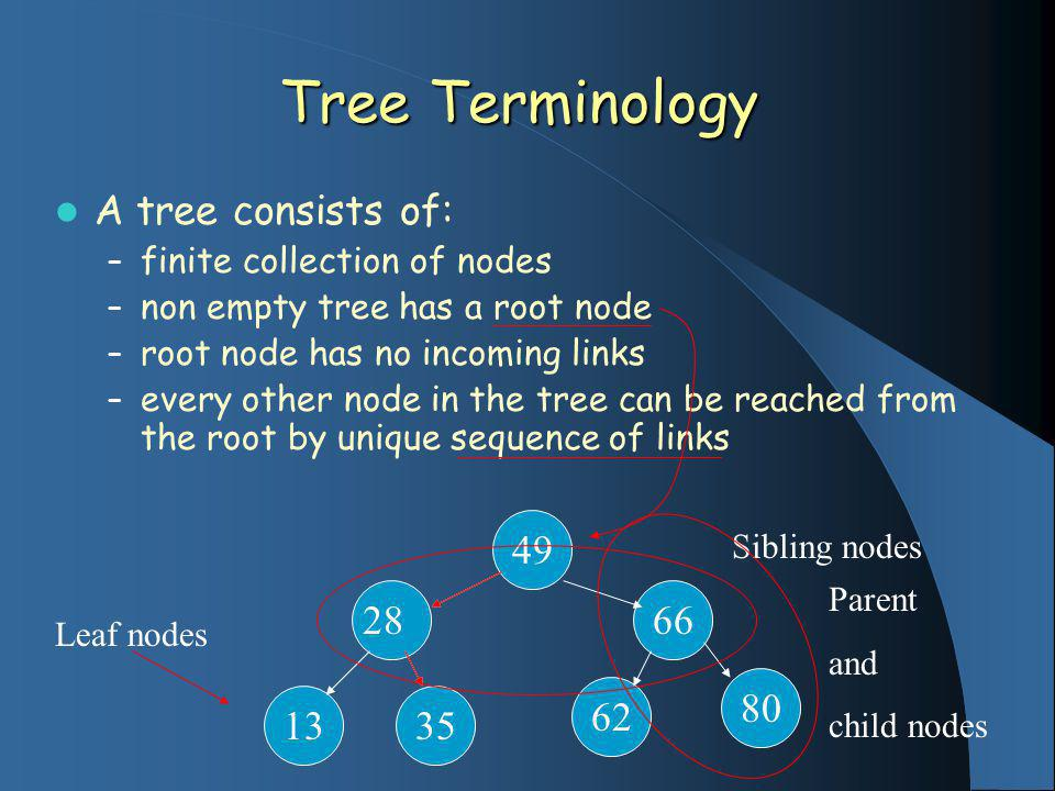 Tree Terminology A tree consists of: – finite collection of nodes – non empty tree has a root node – root node has no incoming links – every other node in the tree can be reached from the root by unique sequence of links 49 28 1335 66 62 80 Leaf nodes Sibling nodes Parent and child nodes