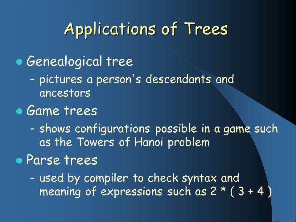 Applications of Trees Genealogical tree – pictures a person's descendants and ancestors Game trees – shows configurations possible in a game such as t