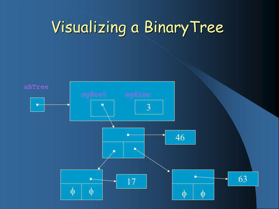 Visualizing a BinaryTree 46 63 17 3 myRoot mySize aBTree