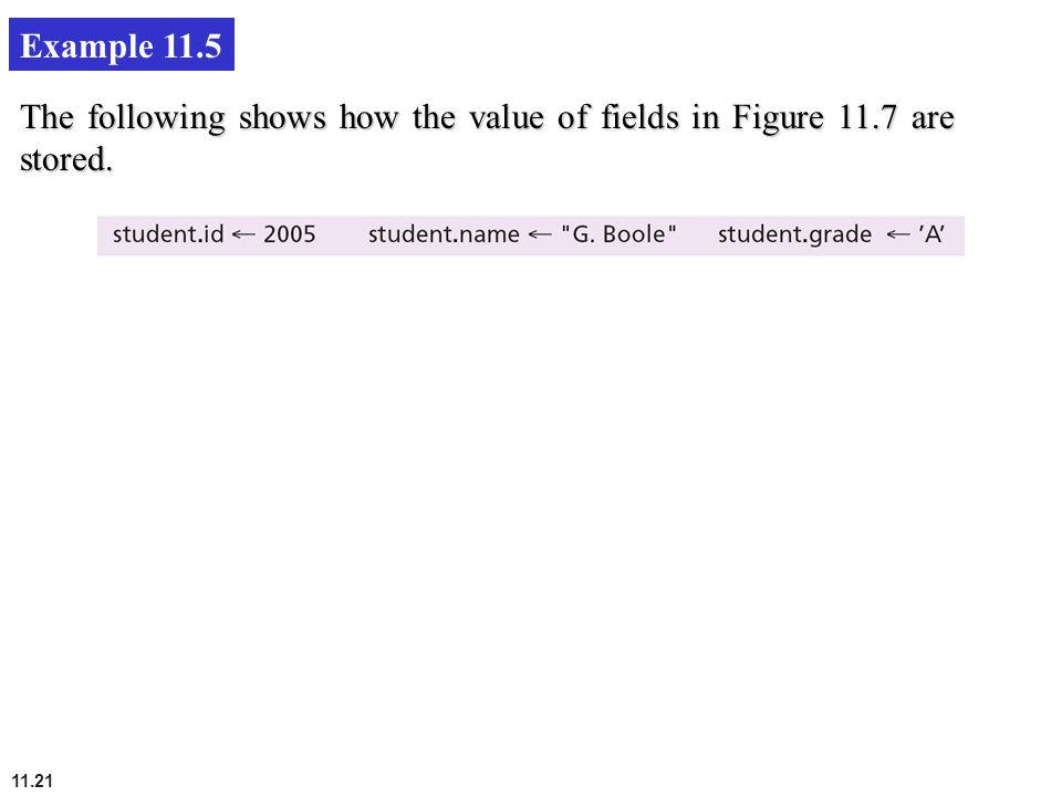 11.21 Example 11.5 The following shows how the value of fields in Figure 11.7 are stored.