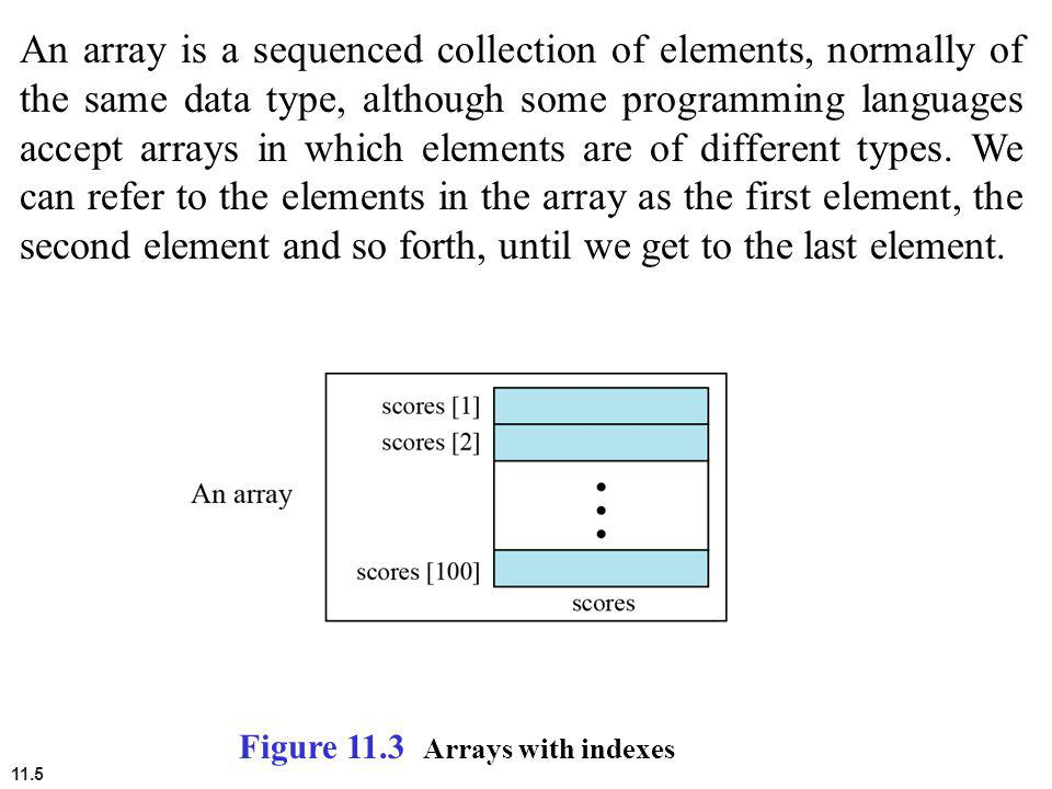 11.5 An array is a sequenced collection of elements, normally of the same data type, although some programming languages accept arrays in which elemen