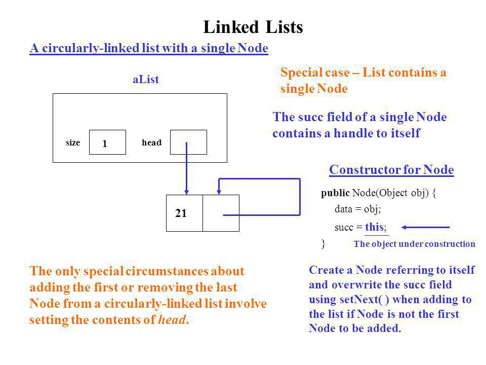 Linked Lists A circularly-linked list with a single Node size head aList 21 1 Special case – List contains a single Node The succ field of a single Node contains a handle to itself Constructor for Node public Node(Object obj) { data = obj; succ = this ; } Create a Node referring to itself and overwrite the succ field using setNext( ) when adding to the list if Node is not the first Node to be added.