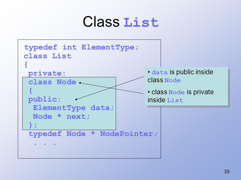 35 typedef int ElementType; class List { private: class Node { public: ElementType data; Node * next; }; typedef Node * NodePointer;... Class List dat