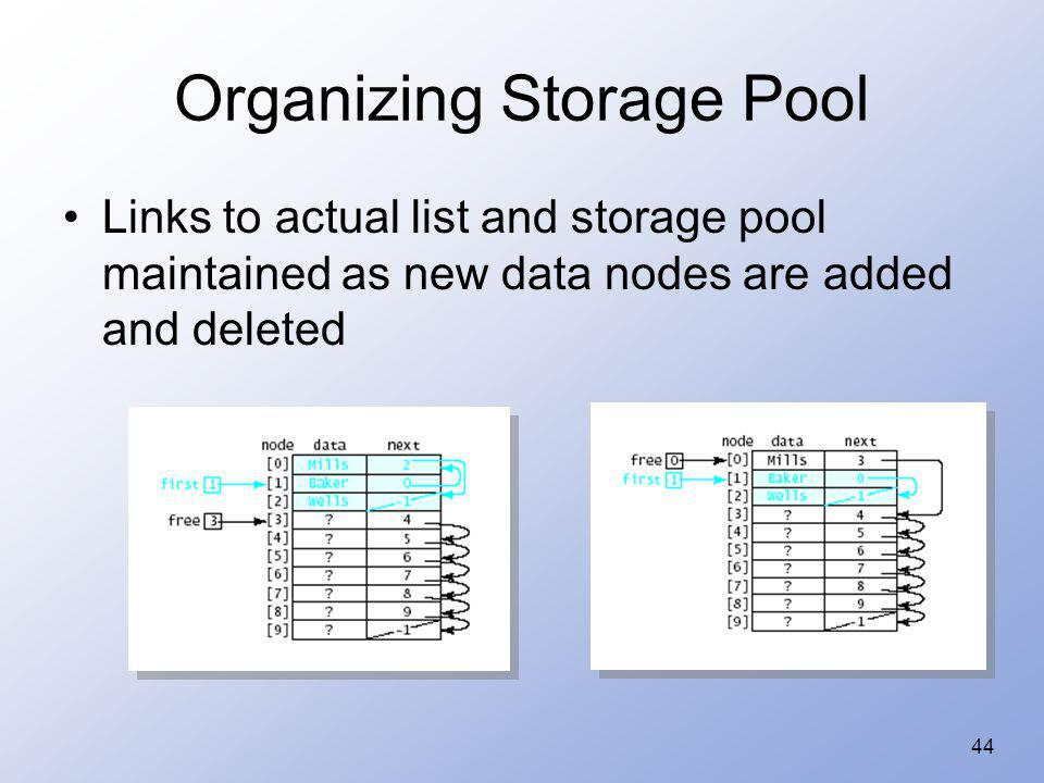 44 Organizing Storage Pool Links to actual list and storage pool maintained as new data nodes are added and deleted