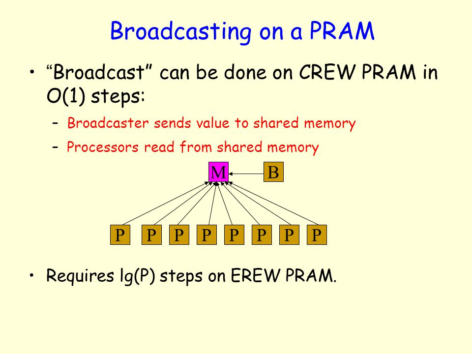 Broadcasting on a PRAM Broadcast can be done on CREW PRAM in O(1) steps: –Broadcaster sends value to shared memory –Processors read from shared memory