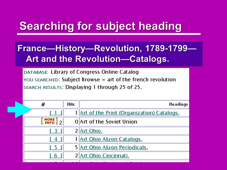 Searching for subject heading FranceHistoryRevolution, 1789-1799 Art and the RevolutionCatalogs.
