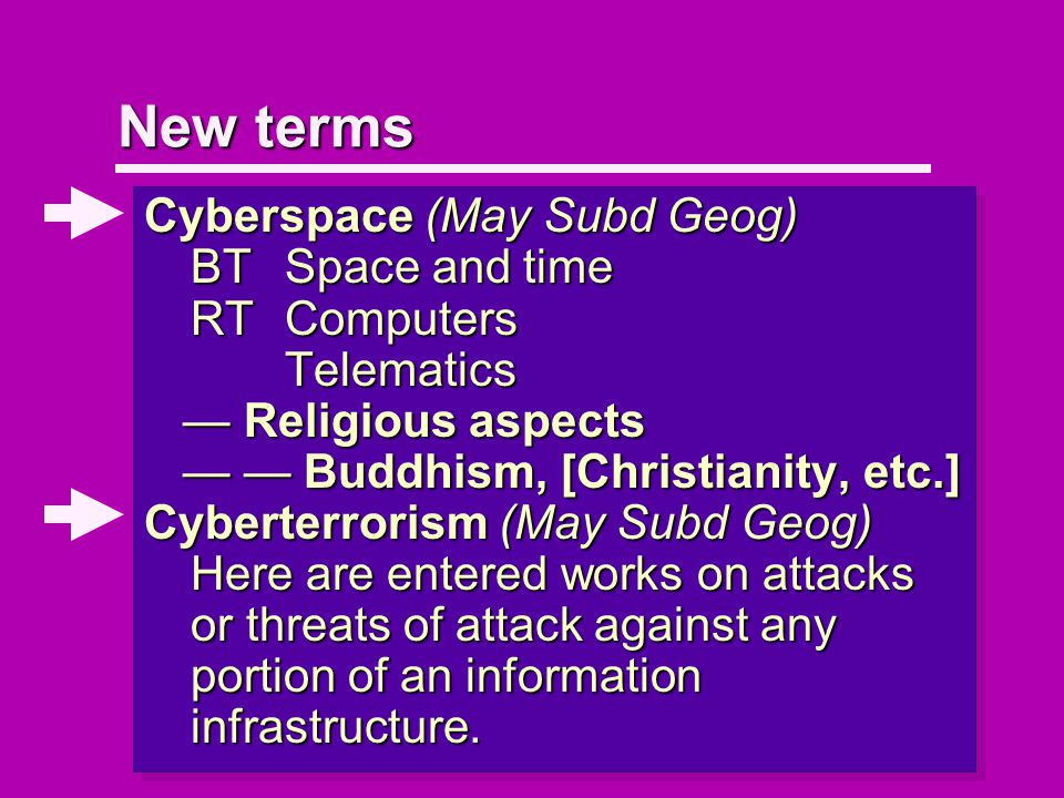 New terms Cyberspace (May Subd Geog) BTSpace and time RTComputers Telematics Religious aspects Religious aspects Buddhism, [Christianity, etc.] Buddhism, [Christianity, etc.] Cyberterrorism (May Subd Geog) Here are entered works on attacks or threats of attack against any portion of an information infrastructure.