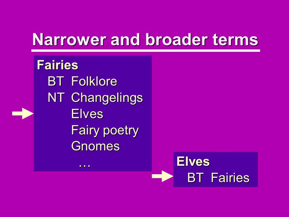 Narrower and broader terms Elves BTFairies Fairies BT Folklore NTChangelings Elves Fairy poetry Gnomes…