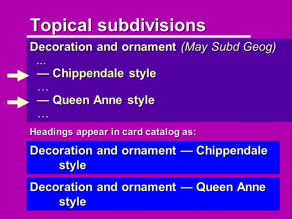 Topical subdivisions Decoration and ornament (May Subd Geog)......
