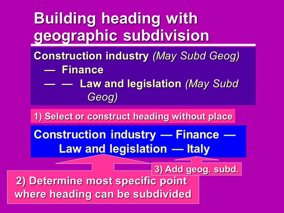 Building heading with geographic subdivision Construction industry (May Subd Geog) FinanceFinance Law and legislation (May Subd Geog)Law and legislation (May Subd Geog) 1) Select or construct heading without place Construction industry Finance Law and legislation Italy 2) Determine most specific point where heading can be subdivided 3) Add geog.