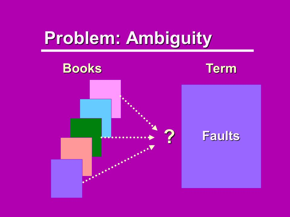 Specify single meaning per term Books Authorized term Faults (Geology)