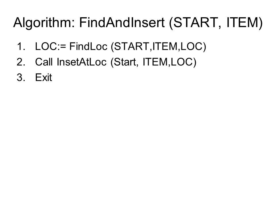 Algorithm: FindAndInsert (START, ITEM) 1.LOC:= FindLoc (START,ITEM,LOC) 2.Call InsetAtLoc (Start, ITEM,LOC) 3.Exit