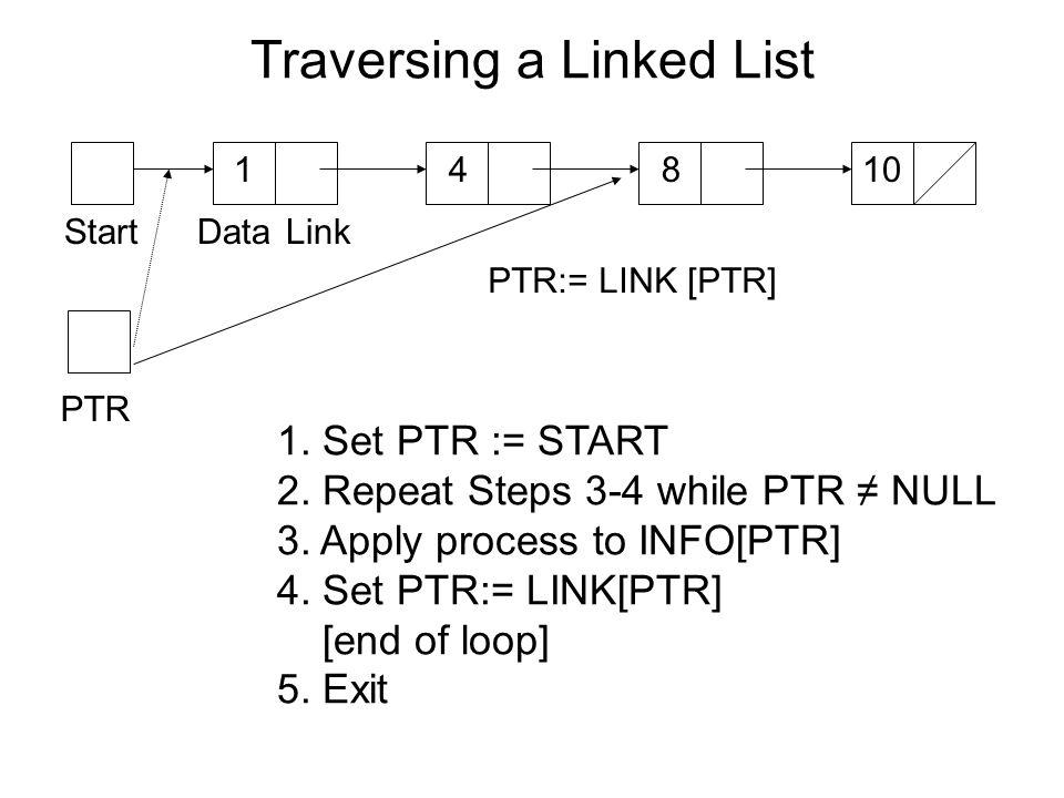 Traversing a Linked List StartDataLink 14810 PTR PTR:= LINK [PTR] 1. Set PTR := START 2. Repeat Steps 3-4 while PTR NULL 3. Apply process to INFO[PTR]