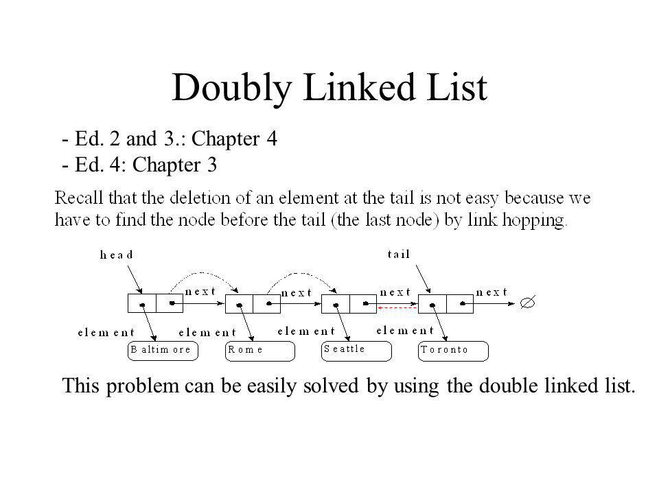 Doubly Linked List This problem can be easily solved by using the double linked list.