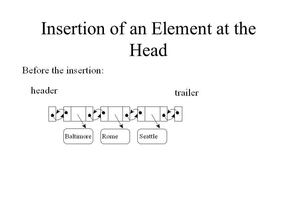 Insertion of an Element at the Head