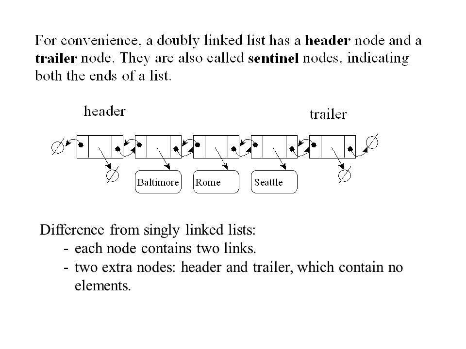Difference from singly linked lists: -each node contains two links.
