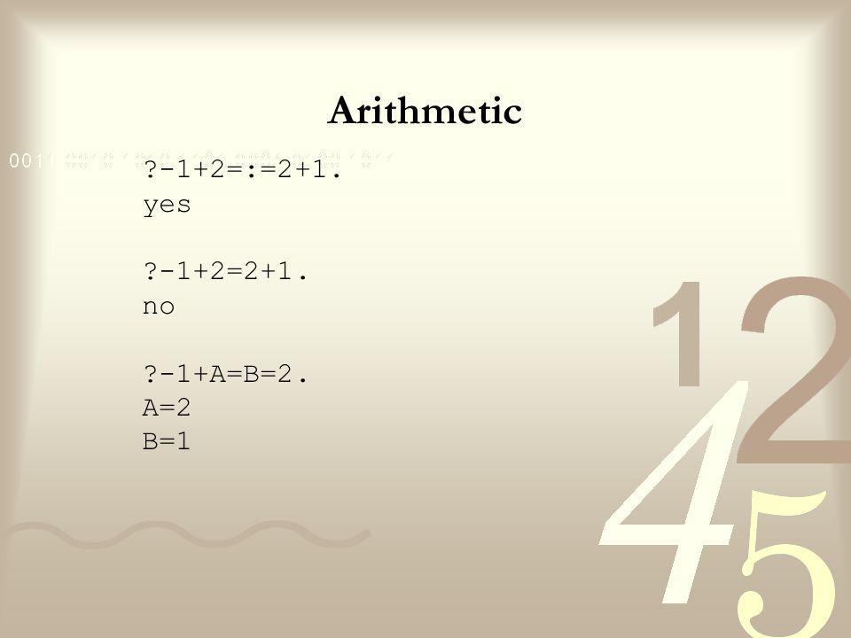 ?-1+2=:=2+1. yes ?-1+2=2+1. no ?-1+A=B=2. A=2 B=1