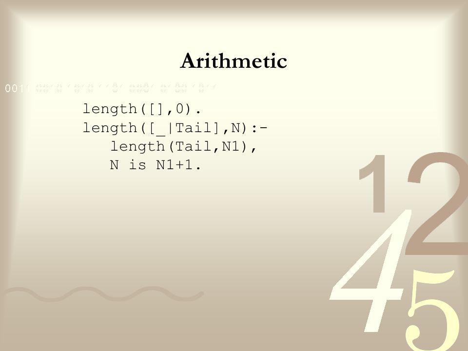Arithmetic length([],0). length([_|Tail],N):- length(Tail,N1), N is N1+1.