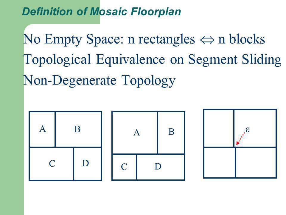 Mosaic Floorplan A B C D A B C D N-Room Constraint of