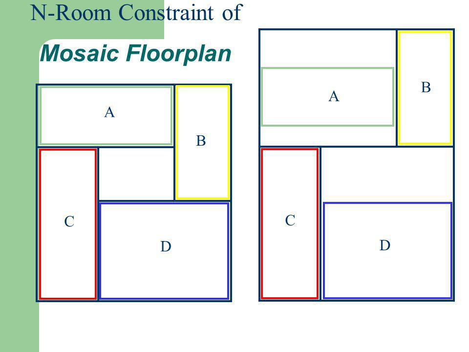 Mosaic Floorplan A B C D A B C D N-Room Constraint of