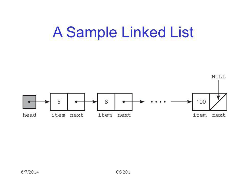 A Sample Linked List 6/7/2014CS 201