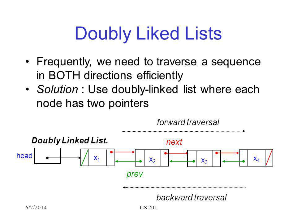 6/7/2014CS 201 Doubly Liked Lists Frequently, we need to traverse a sequence in BOTH directions efficiently Solution : Use doubly-linked list where each node has two pointers next forward traversal Doubly Linked List.