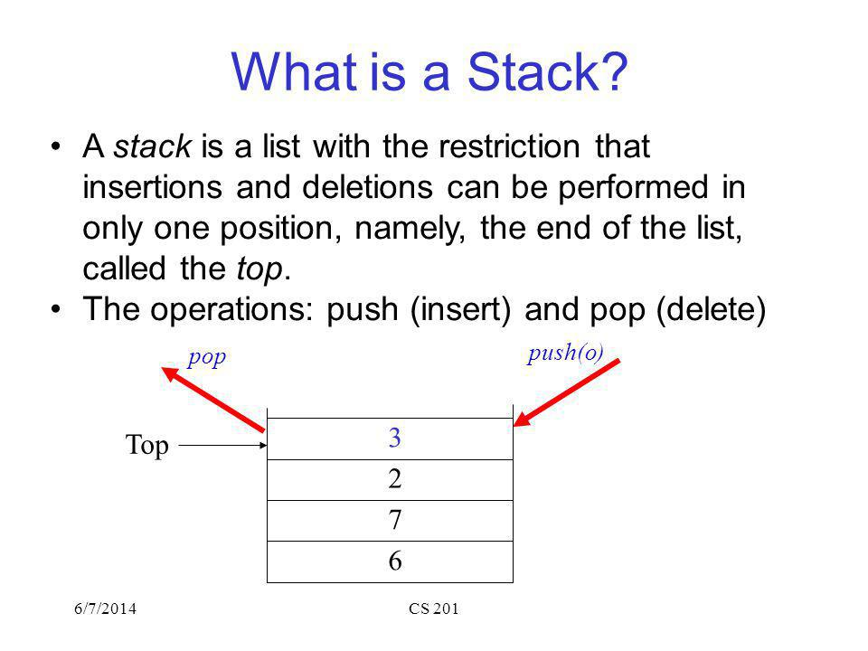 6/7/2014CS 201 What is a Stack.