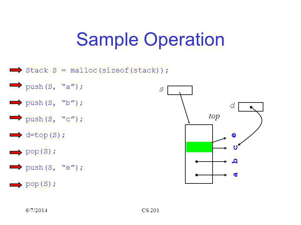 6/7/2014CS 201 Sample Operation Stack S = malloc(sizeof(stack)); push(S, a); push(S, b); push(S, c); d=top(S); pop(S); push(S, e); pop(S); s abc top e d