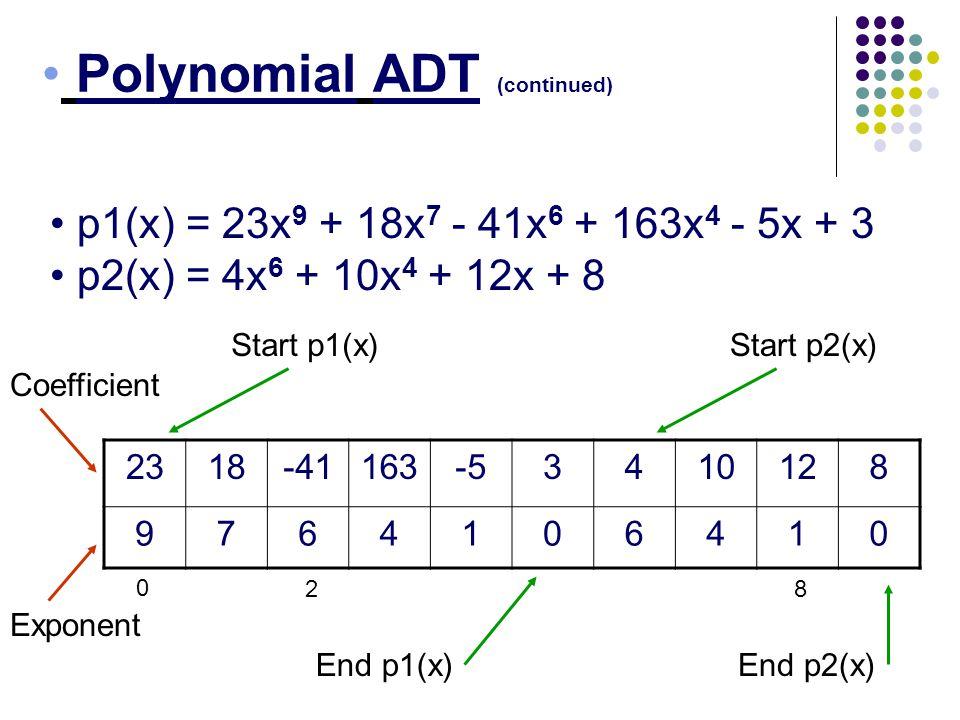p1(x) = 23x 9 + 18x 7 - 41x 6 + 163x 4 - 5x + 3 p2(x) = 4x 6 + 10x 4 + 12x + 8 Polynomial ADT (continued) 2318-41163-53410128 9764106410 Coefficient Exponent Start p1(x)Start p2(x) End p1(x)End p2(x) 0 28