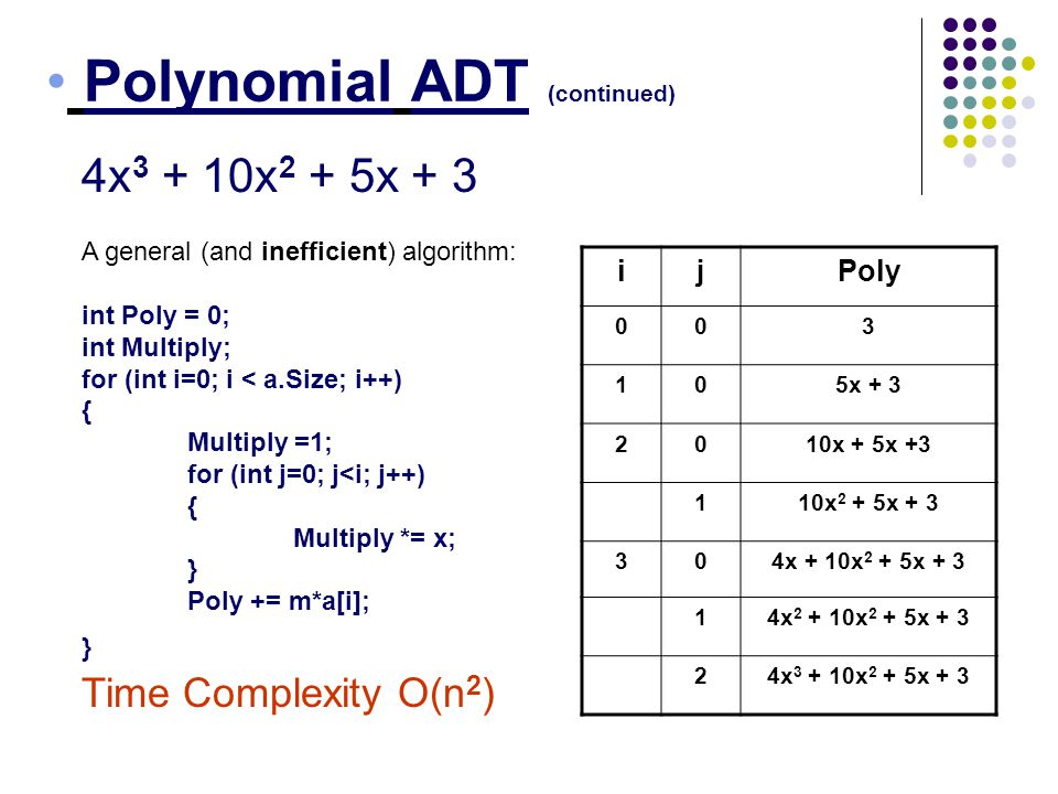 Polynomial ADT (continued) 4x 3 + 10x 2 + 5x + 3 A general (and inefficient) algorithm: int Poly = 0; int Multiply; for (int i=0; i < a.Size; i++) { M