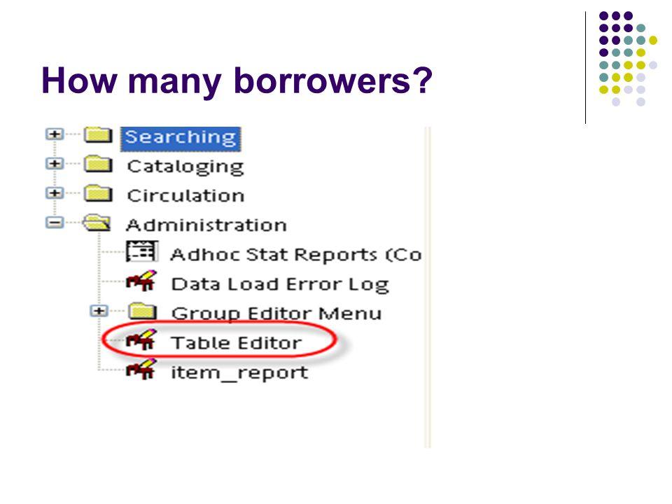 How many borrowers