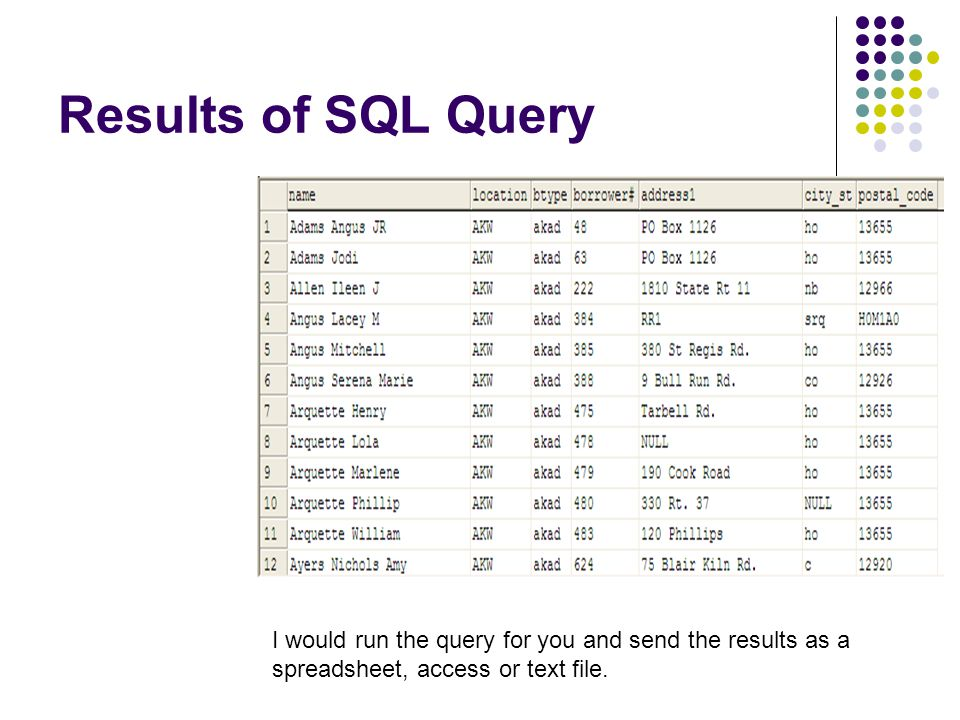 Results of SQL Query I would run the query for you and send the results as a spreadsheet, access or text file.