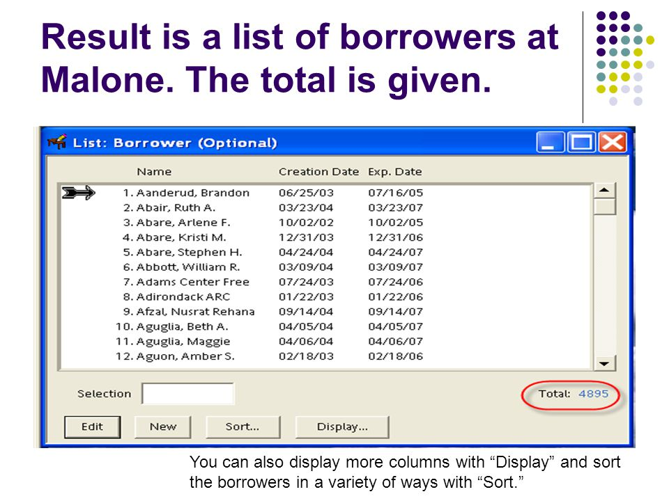 Result is a list of borrowers at Malone. The total is given.