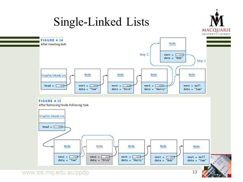www.ics.mq.edu.au/ppdp 13 Single-Linked Lists