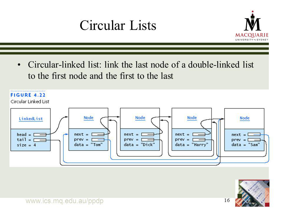16 Circular Lists Circular-linked list: link the last node of a double-linked list to the first node and the first to the last
