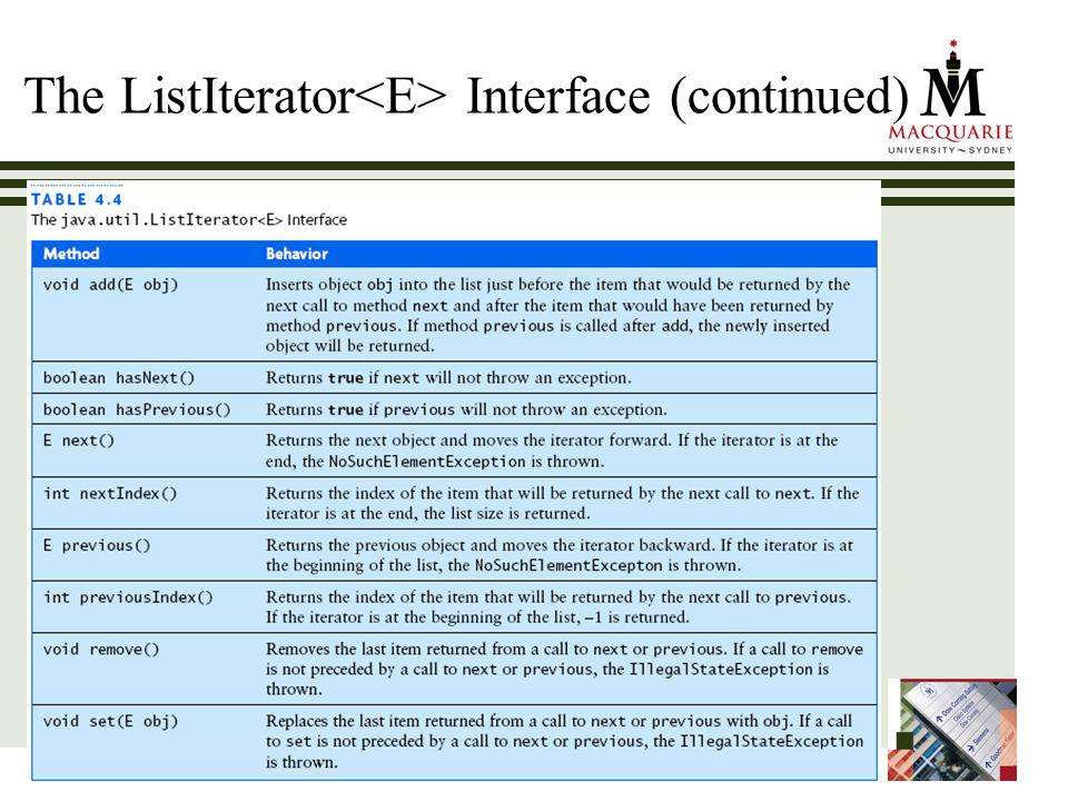 21 The ListIterator Interface (continued)