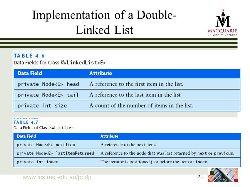 24 Implementation of a Double- Linked List