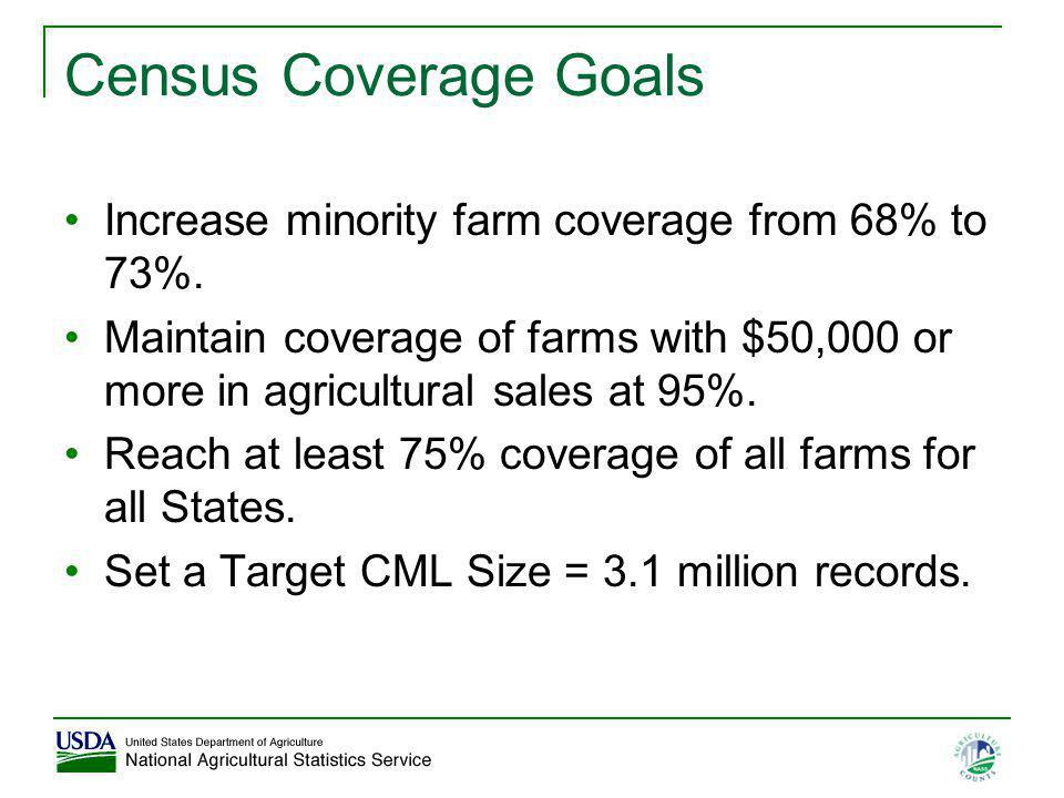 Census Coverage Goals Increase minority farm coverage from 68% to 73%.