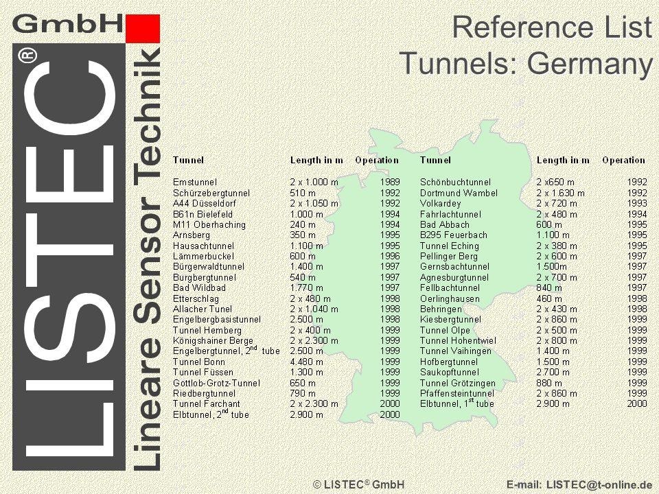 © LISTEC ® GmbH E-mail: LISTEC@t-online.de SEC 20 Sensor Cable Measuring range:-40°C...
