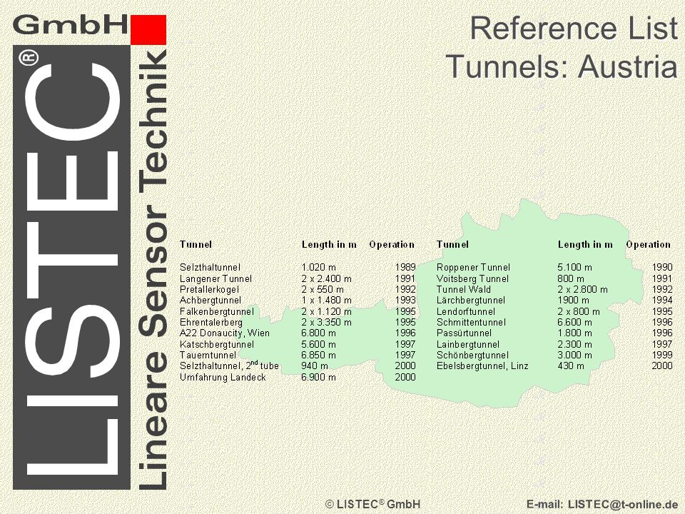 © LISTEC ® GmbH   Reference List Tunnels: Germany