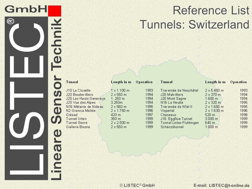 © LISTEC ® GmbH E-mail: LISTEC@t-online.de Reference List Tunnels: Austria