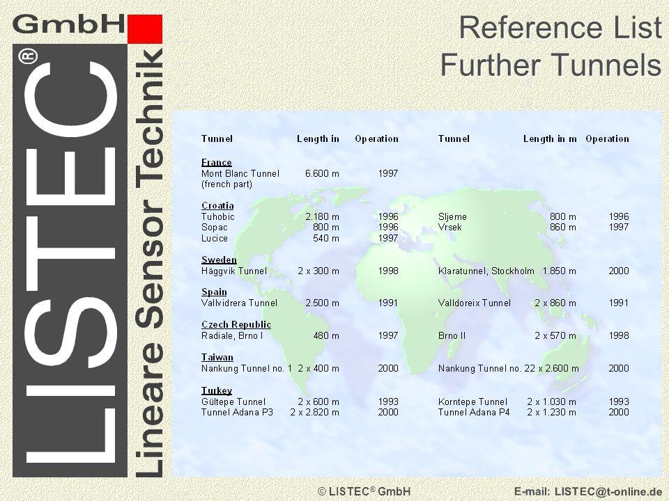 © LISTEC ® GmbH E-mail: LISTEC@t-online.de Reference List Tunnels: Benelux